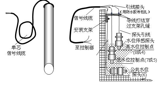 全自动单水箱供水控制接线图