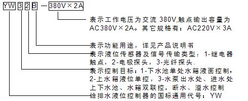 子电器(如jyb714